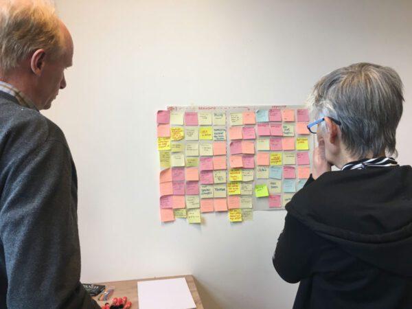 School of Creative Thinking - Artikel - 115 Wilde ideeën aan de muur: en nu?